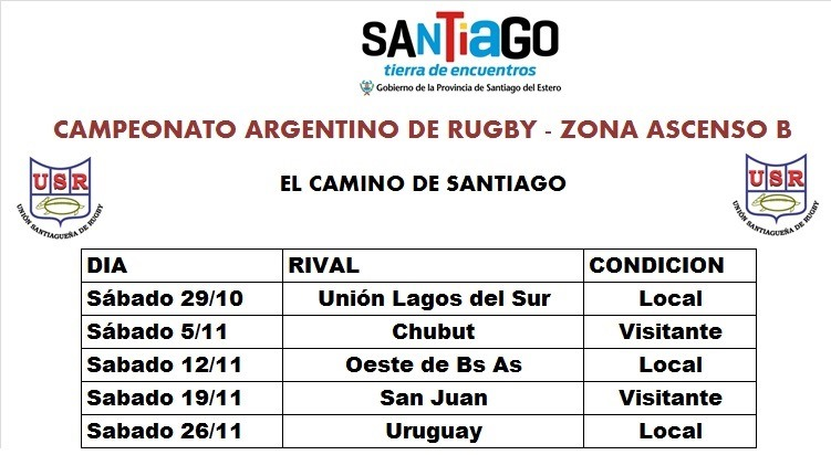 fixture-argentino
